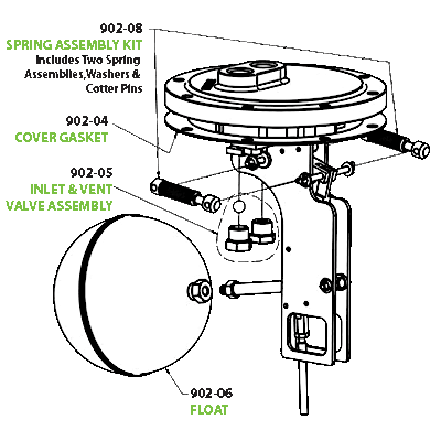 Watson McDaniel Mechanism Assembly for Pressure Pump